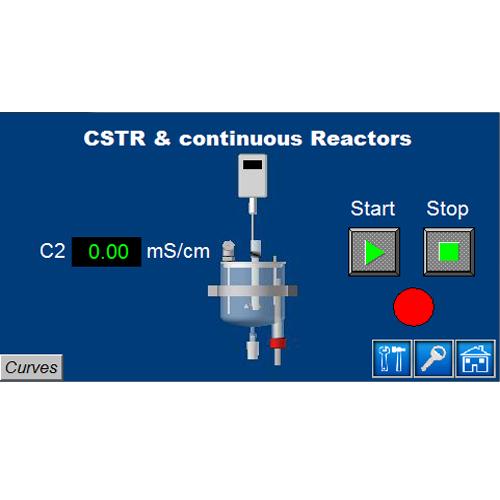 réacteurs continus supervision